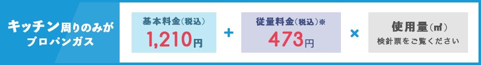 富岳物産のガス料金表(キッチン周りのみがプロパンガスの場合)