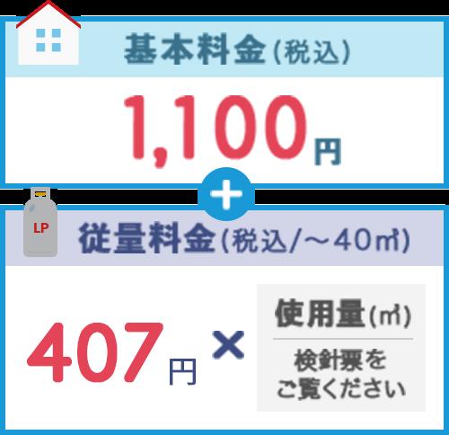 富岳物産のガス料金表